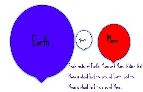 mars landing with balloons - photo #18