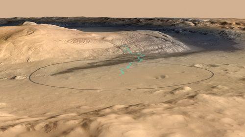 Mars Science Laboratory (Curiosity rover) is landing soon ...