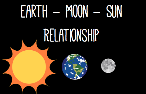 picture of sun moon and earth relationship